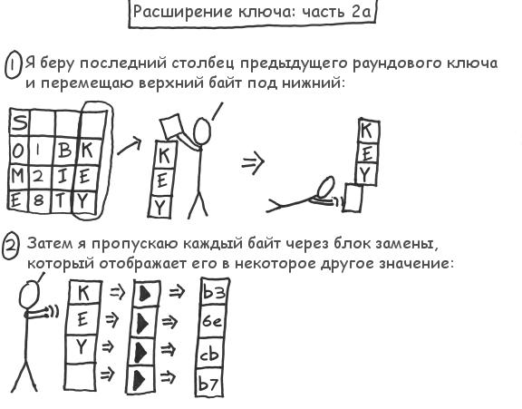 Акт 3. Сцена 7. Расширение ключа: часть 2a. (38Кб)