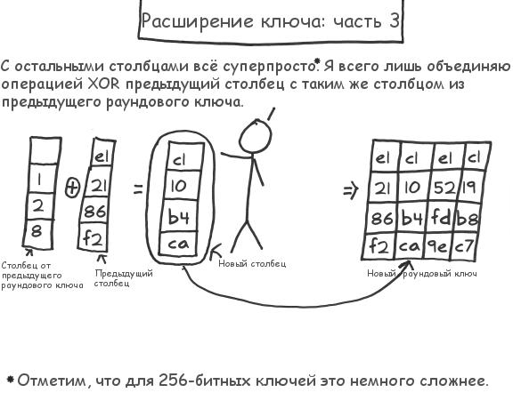 Акт 3. Сцена 9. Расширение ключа: часть 3. (37Кб)