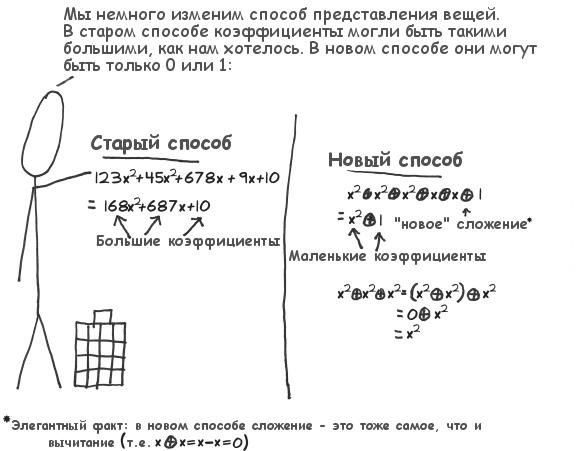 Акт 4. Сцена 3. Алгебраические коэффициенты. (37Кб)