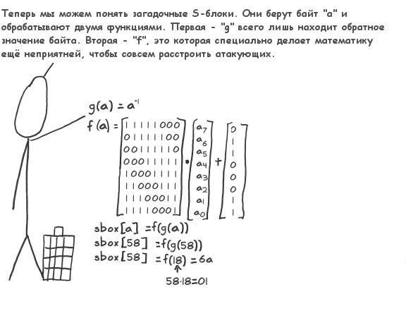 Акт 4. Сцена 14. Математика S-блоков. (72Кб)