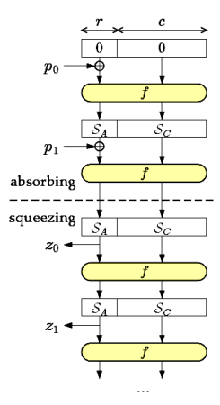 Конструкция Sponge (20Кб)