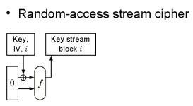 Потоковый шифр с произвольным доступом Sponge (10Кб)