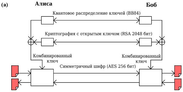 Рис. 6a (38Кб)