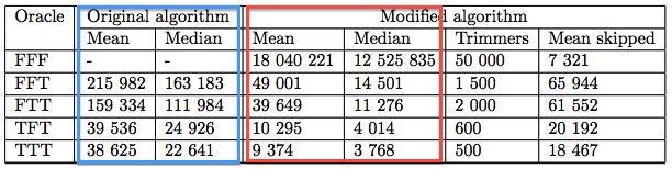 Оптимизация атаки (43Кб)
