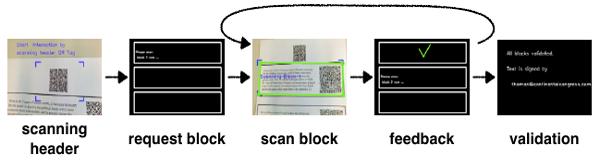 Сканирование изображений (48Кб)