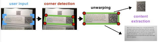 Подсистемы визуального распознавания (66Кб)