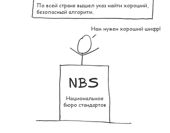 Акт 1. Сцена 6. Указ NBS. (20Кб)