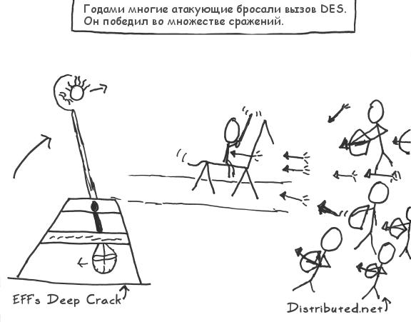Акт 1. Сцена 10. DES побеждает в битвах. (36Кб)