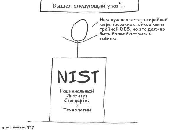Акт 1. Сцена 12. Указ НИСТ. (20Кб)