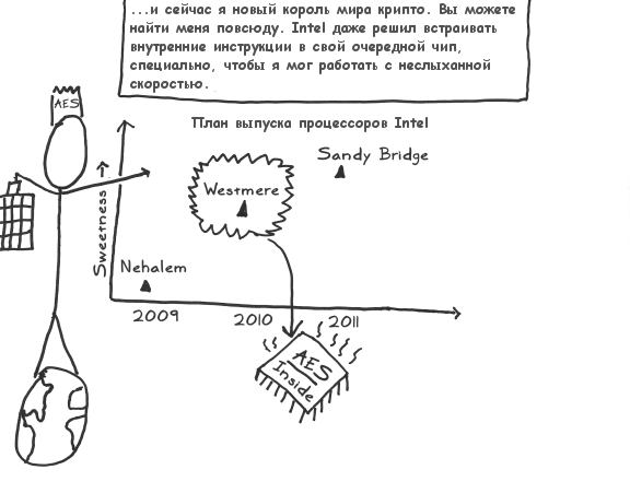 Акт 1. Сцена 17. Процессоры Intel. (37Кб)