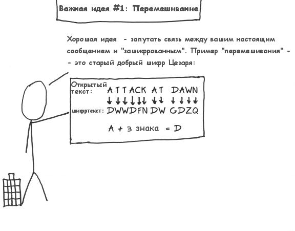 Акт 2. Сцена 2. Перемешивание. (27Кб)