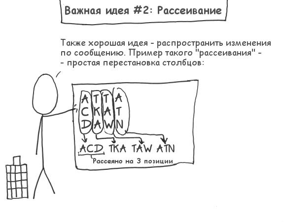Акт 2. Сцена 3. Рассеивание. (33Кб)