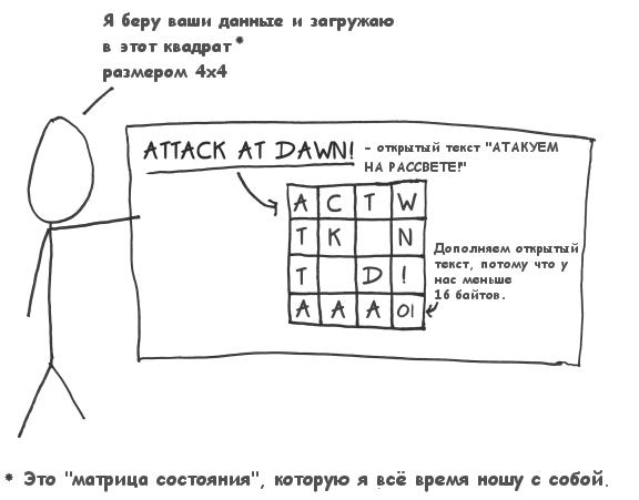 Акт 3. Сцена 3. Матрица состояния. (34Кб)
