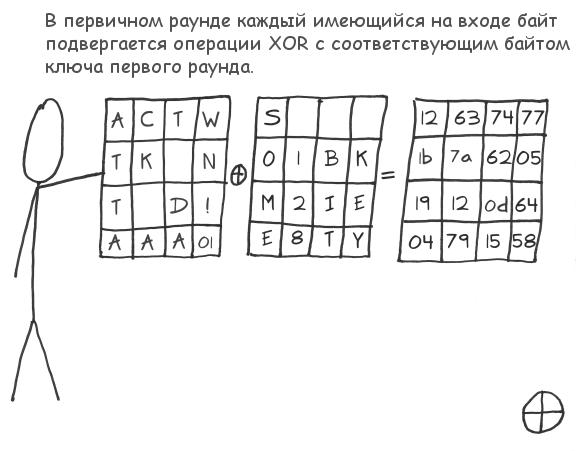 Акт 3. Сцена 4. Начальный раунд. (44Кб)