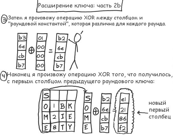 Акт 3. Сцена 8. Расширение ключа: часть 2b. (45Кб)