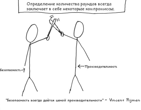 Акт 3. Сцена 17. Компромиссы. (20Кб)