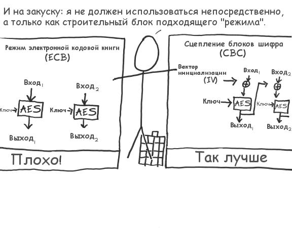 Акт 3. Сцена 21. Режимы. (43Кб)