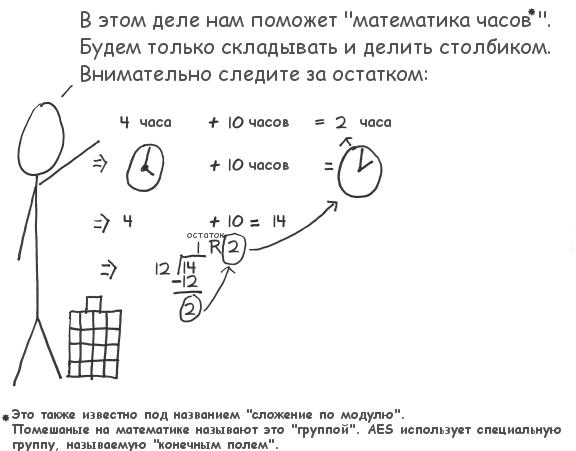 Акт 4. Сцена 6. Математика часов. (24Кб)