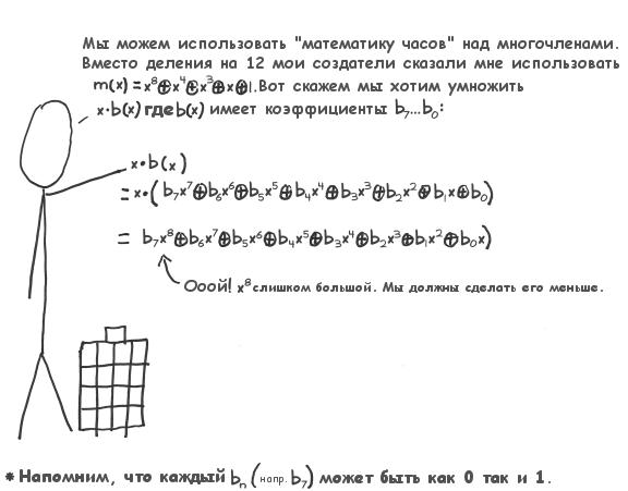 Акт 4. Сцена 7. Многочлен из математики часов. (35Кб)