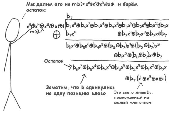 Акт 4. Сцена 8. Деление на mx. (97Кб)