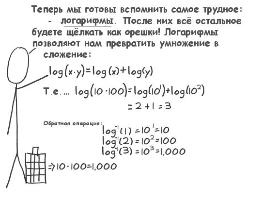 Акт 4. Сцена 9. Логарифмы. (69Кб)