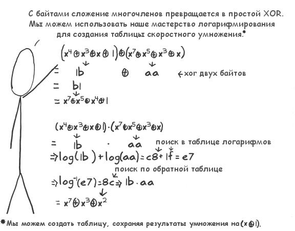Акт 4. Сцена 12. Операции над байтами. (78Кб)
