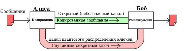Рис. 3 (30Кб)
