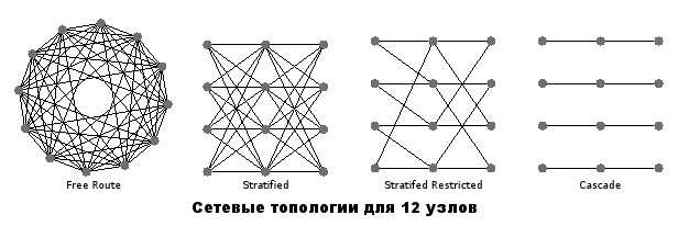 Topology (13Кб)