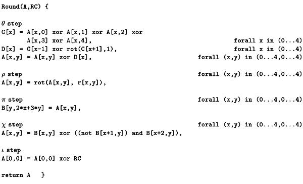 Keccak Round Function Pseudocode (47Кб)